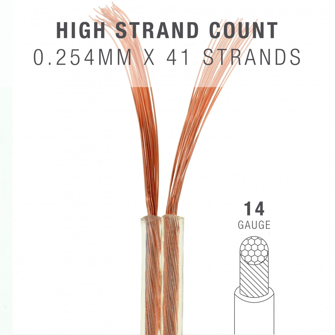 Shop new speaker wire spooled design with sequential foot markings high strand count greentooth