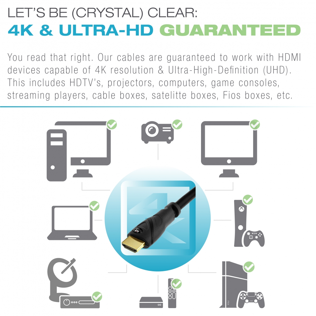 Shop New Ultra Series Hdmi Cable 10 Feet Mediabridge Products Pin Wire Diagram Note Due To Varying Standards No On The Market Can Guarantee Universal 60hz Compatibility